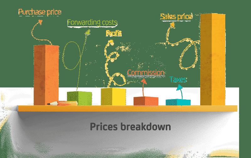 Screen Prestashop Smart Price
