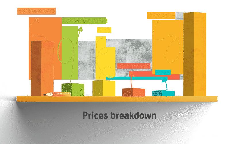 smart price comparator