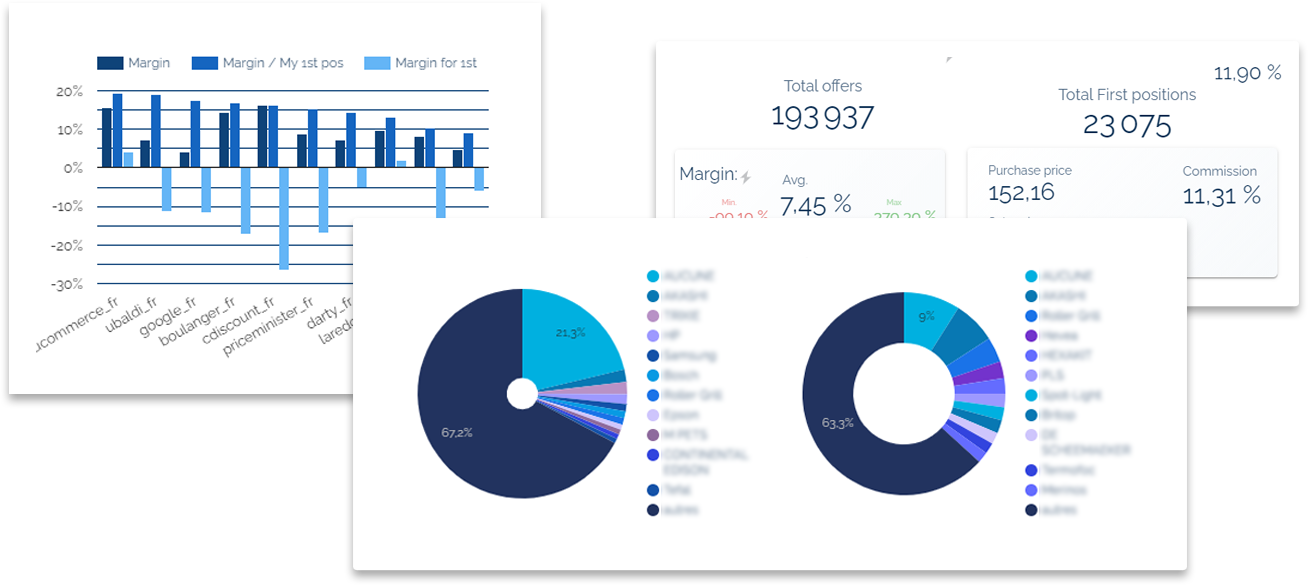 mypricing-rapport